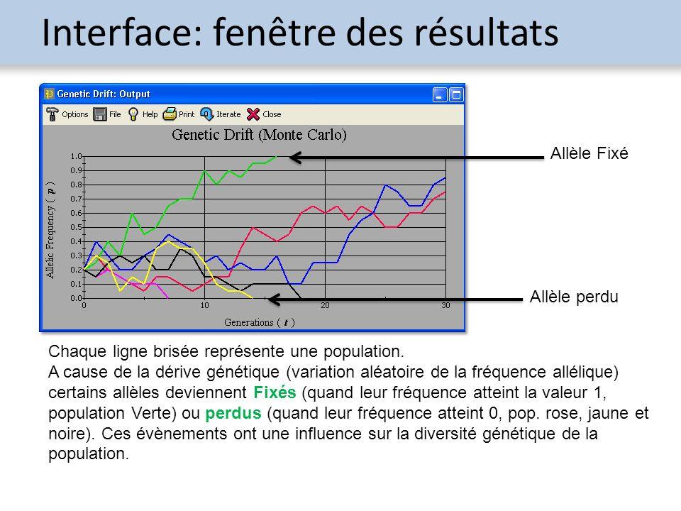 Interface: fenêtre des résultats