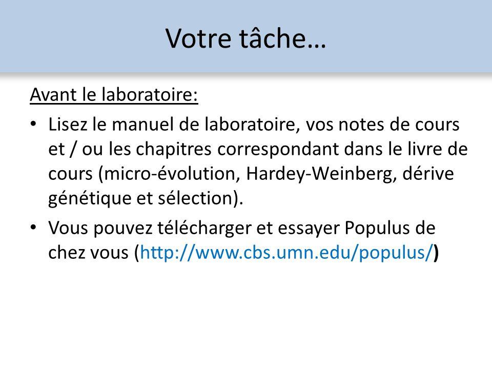 Votre tâche… Avant le laboratoire: