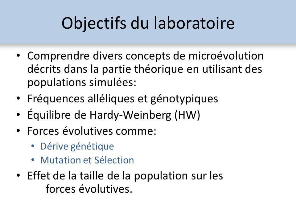 Objectifs du laboratoire