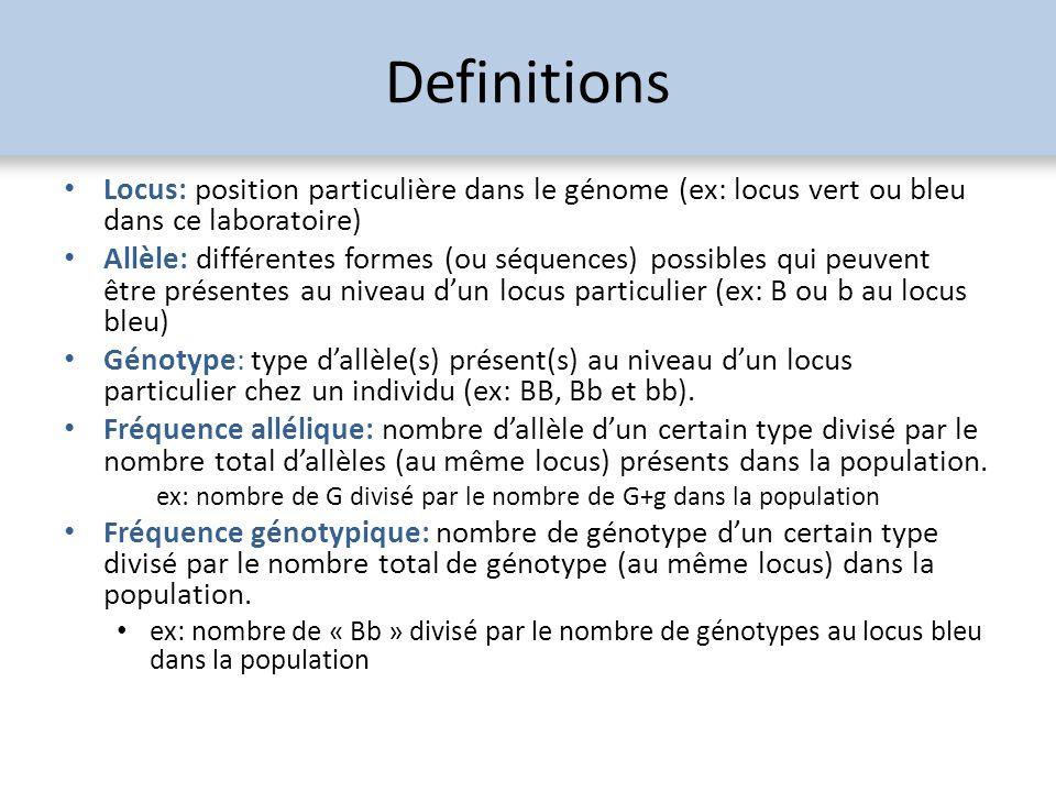 Definitions Locus: position particulière dans le génome (ex: locus vert ou bleu dans ce laboratoire)