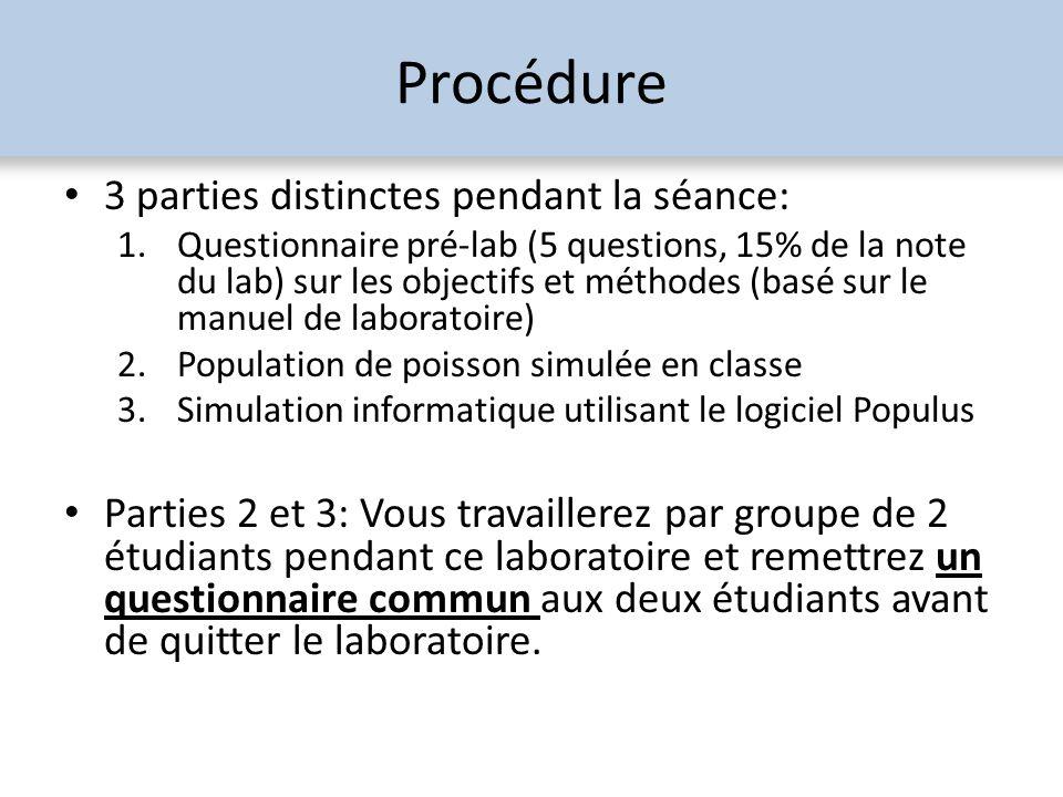Procédure 3 parties distinctes pendant la séance: