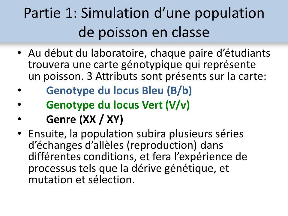 Partie 1: Simulation d'une population de poisson en classe
