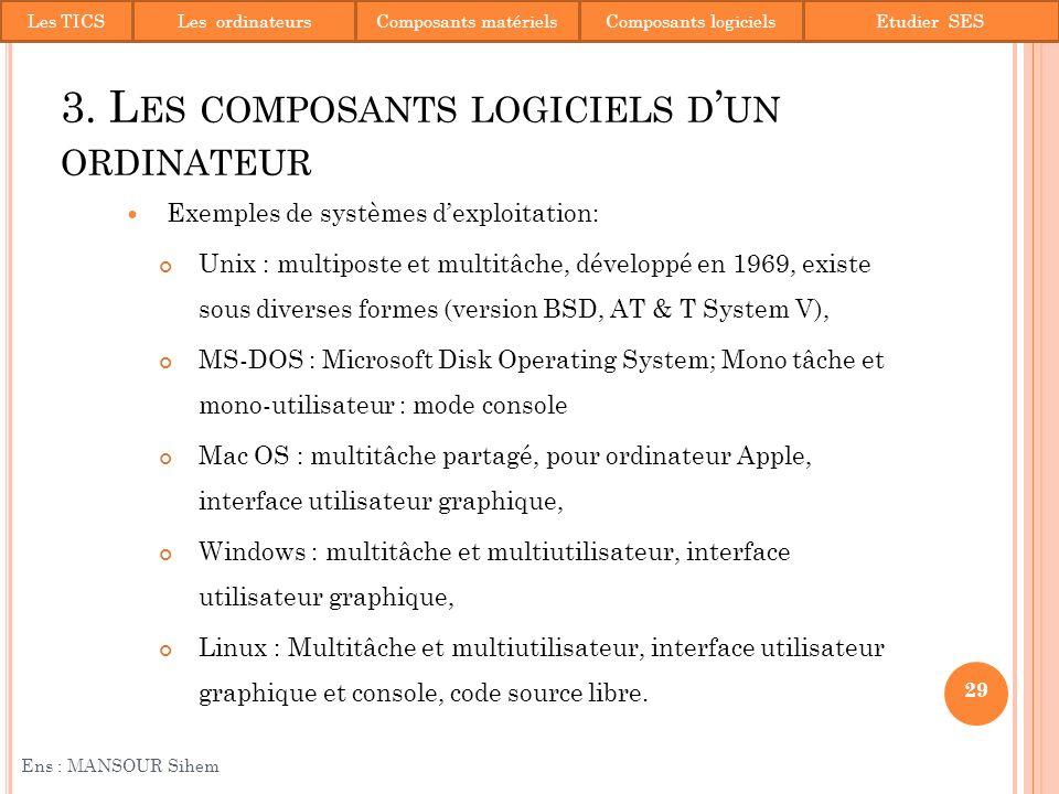3. Les composants logiciels d'un ordinateur