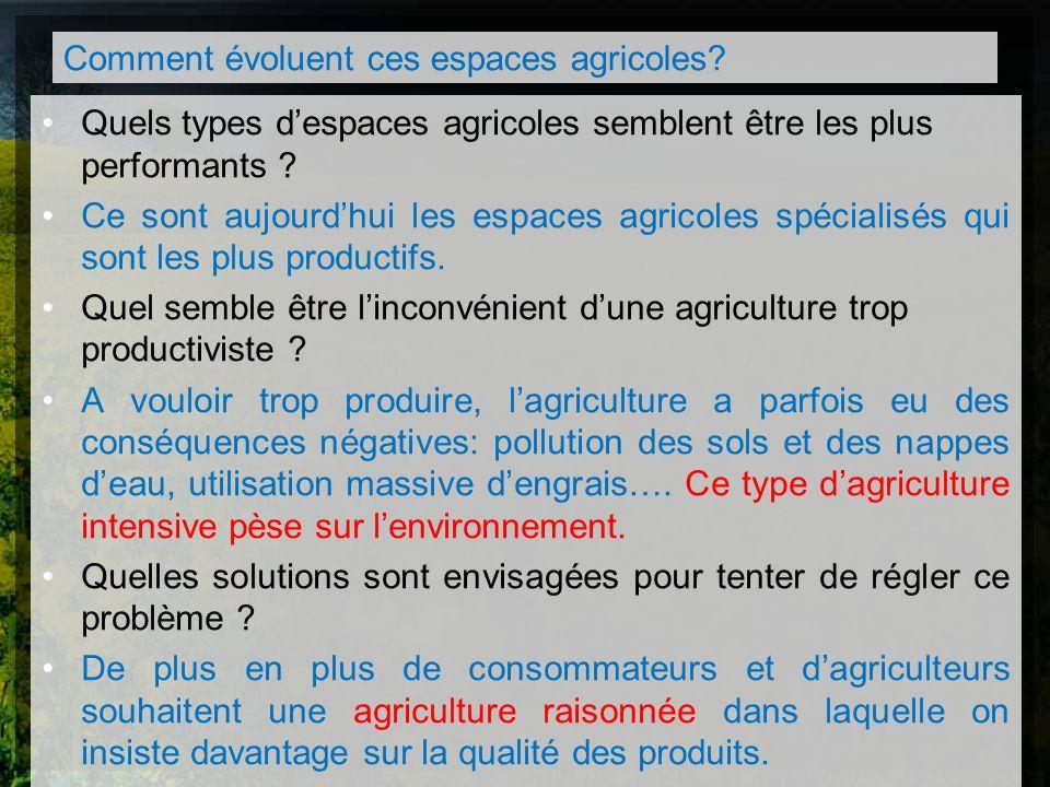 Comment évoluent ces espaces agricoles