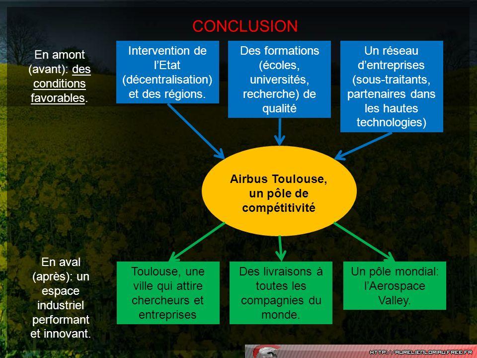 Airbus Toulouse, un pôle de compétitivité