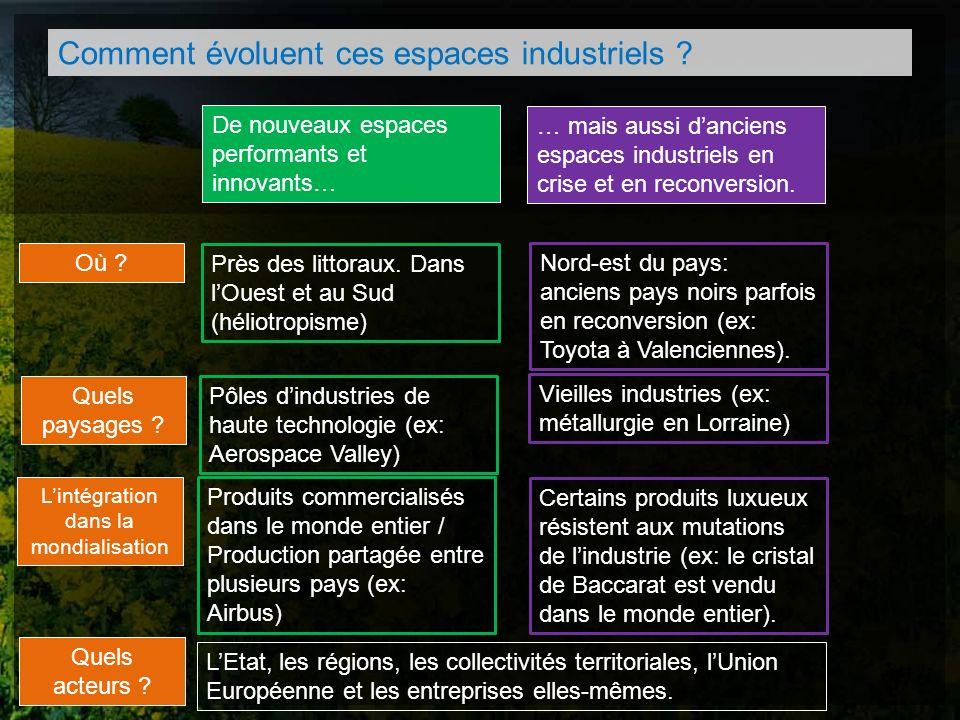 Comment évoluent ces espaces industriels