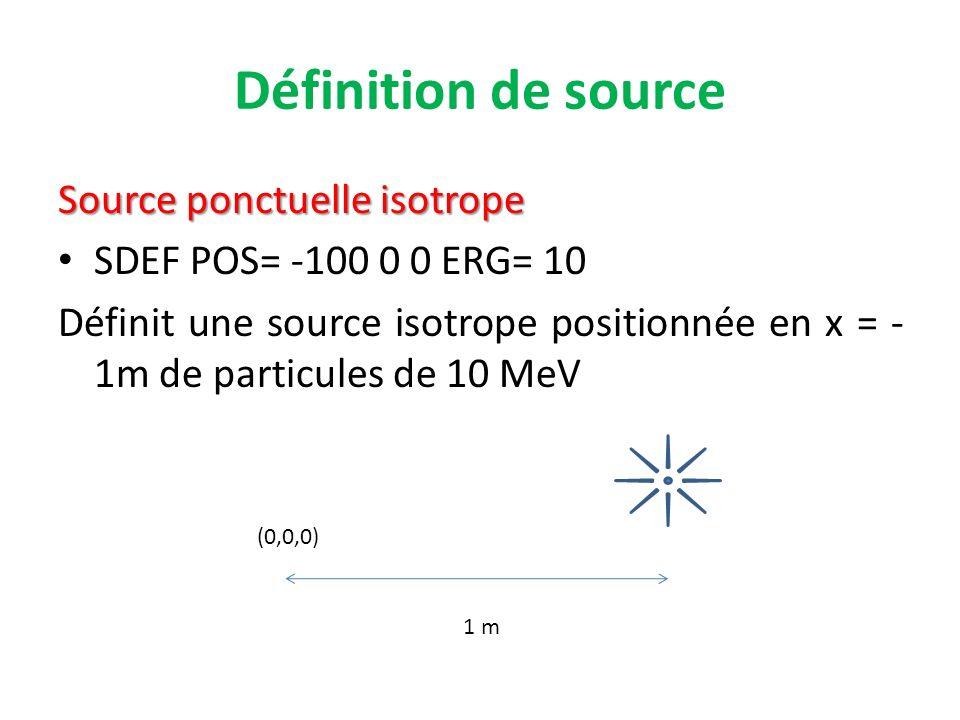 Définition de source Source ponctuelle isotrope