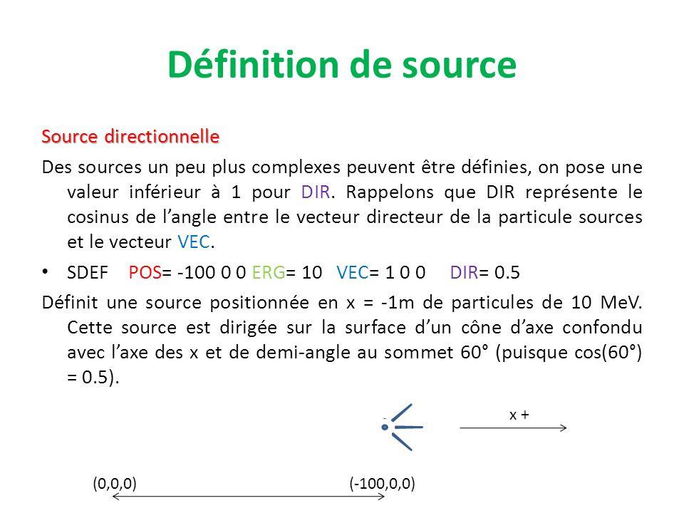 Définition de source Source directionnelle