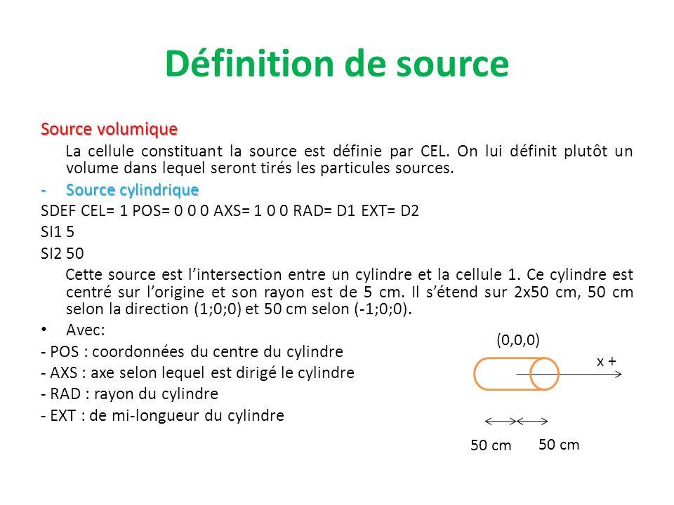 Définition de source Source volumique