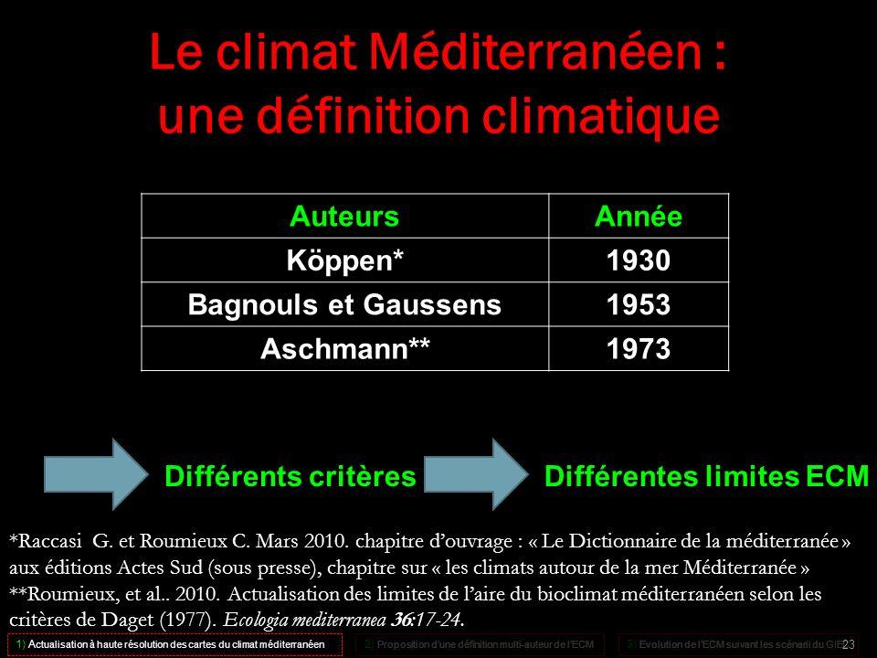 Le climat Méditerranéen : une définition climatique