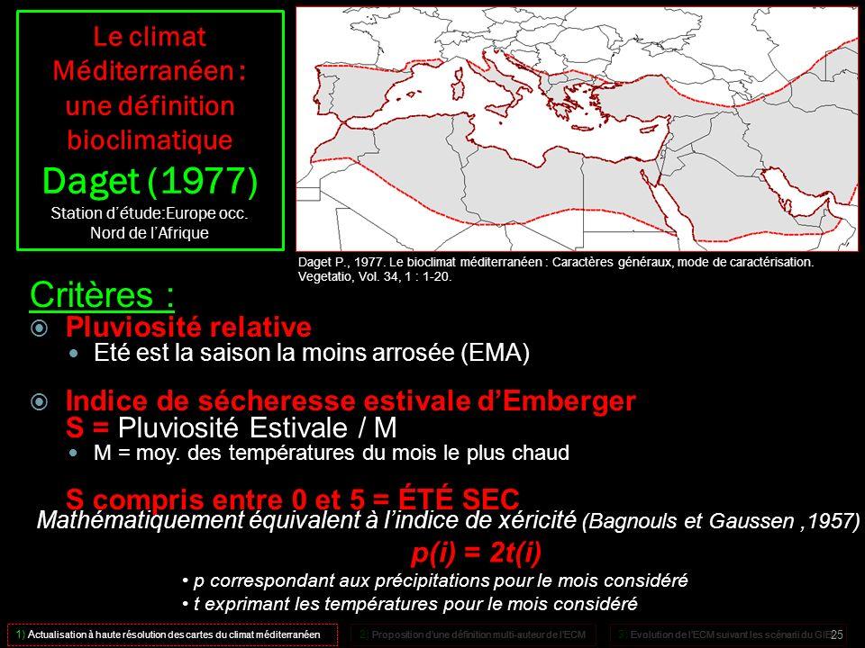 Le climat Méditerranéen : une définition bioclimatique Daget (1977) Station d'étude:Europe occ. Nord de l'Afrique
