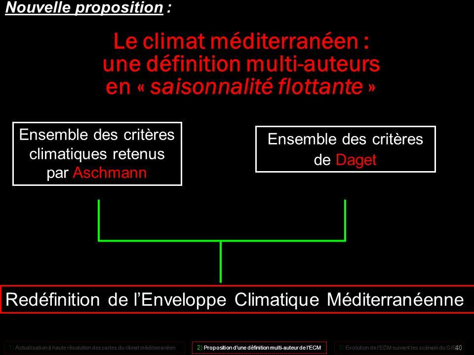 Ensemble des critères climatiques retenus par Aschmann