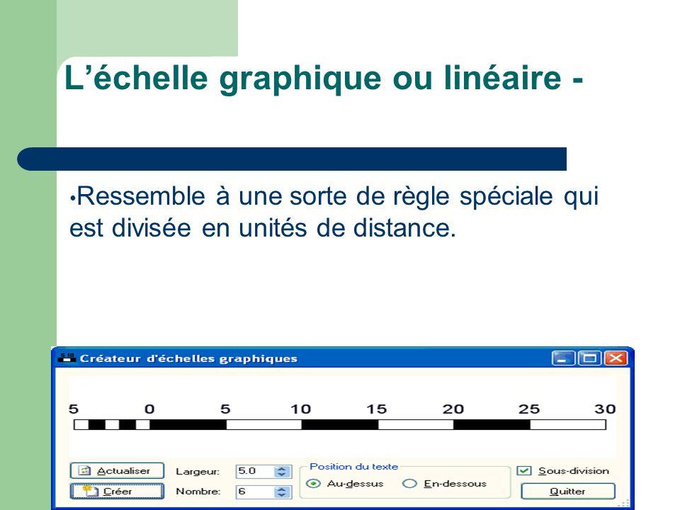 L'échelle graphique ou linéaire -