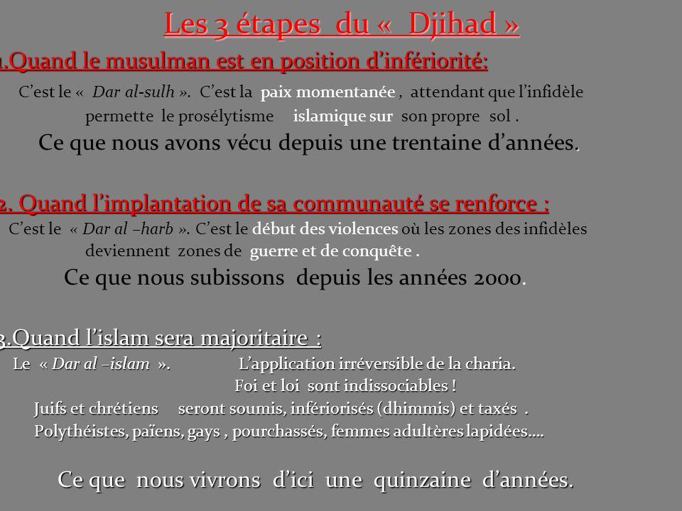 Les 3 étapes du « Djihad » 1.Quand le musulman est en position d'infériorité:
