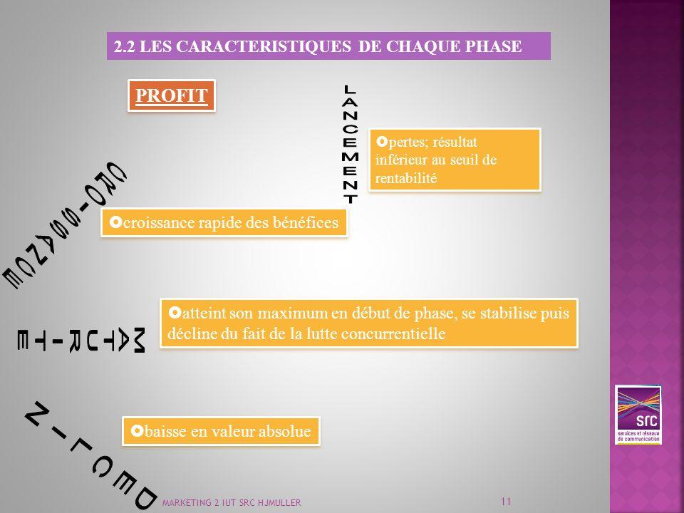 PROFIT 2.2 Les caracteristiques de chaque phase