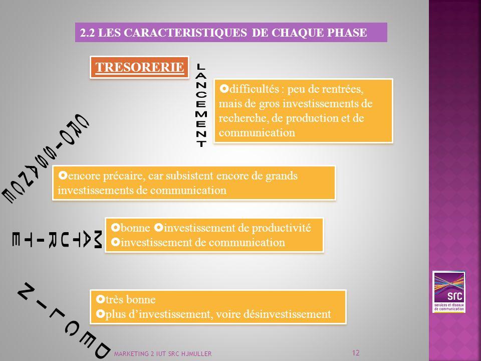 TRESORERIE 2.2 Les caracteristiques de chaque phase