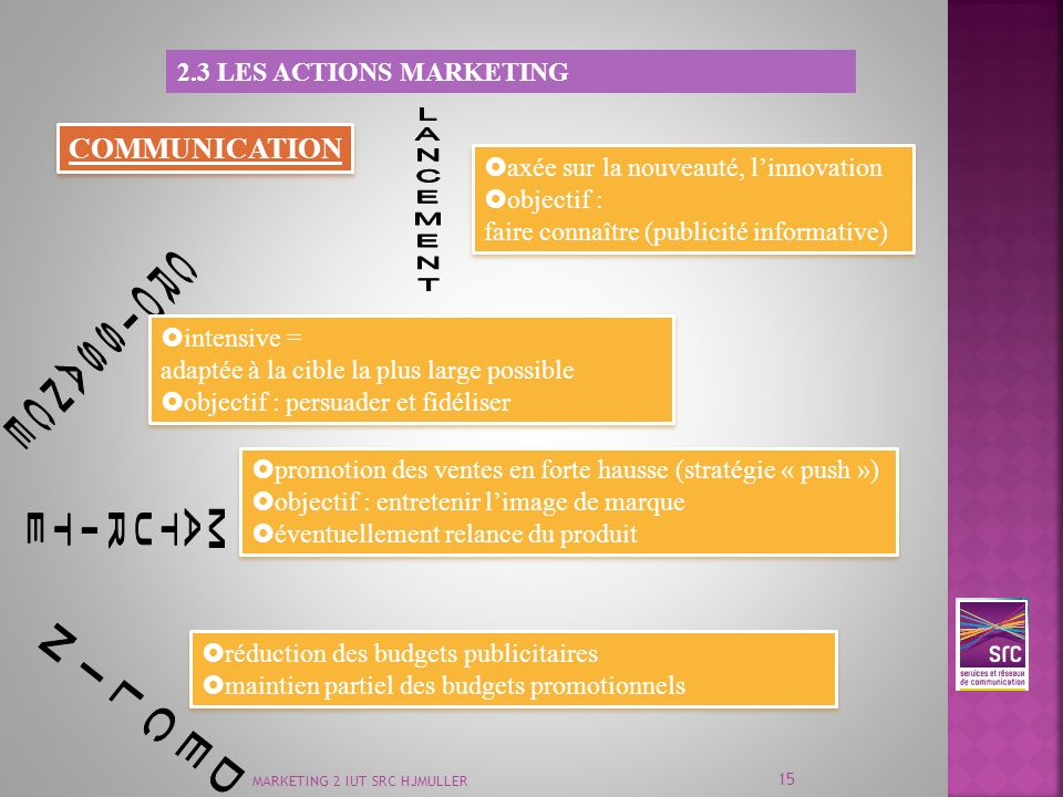 COMMUNICATION 2.3 Les ACTIONS MARKETING