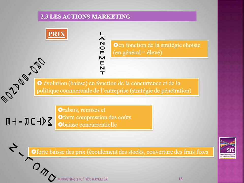 PRIX 2.3 Les ACTIONS MARKETING