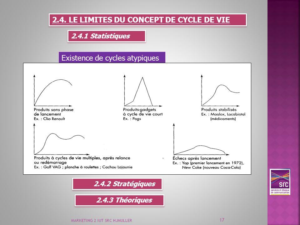 2.4. Le limites du concept de cycle de vie