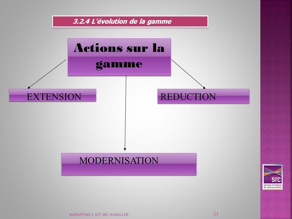 Actions sur la gamme EXTENSION REDUCTION MODERNISATION