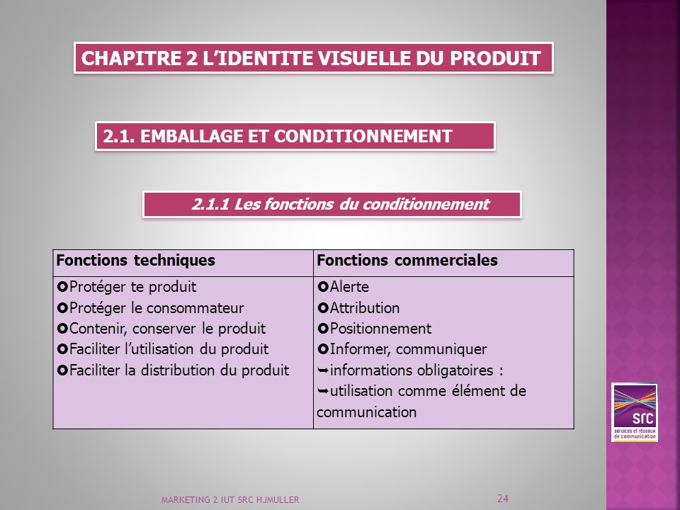 CHAPITRE 2 L'IDENTITE VISUELLE DU PRODUIT