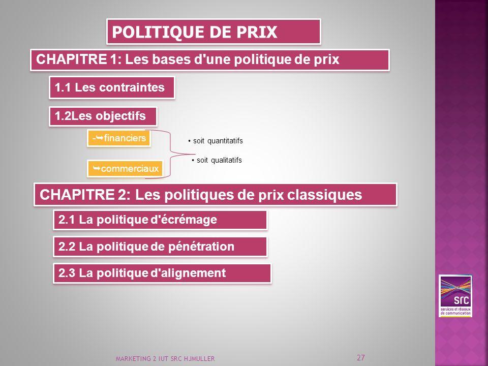 POLITIQUE DE PRIX CHAPITRE 2: Les politiques de prix classiques