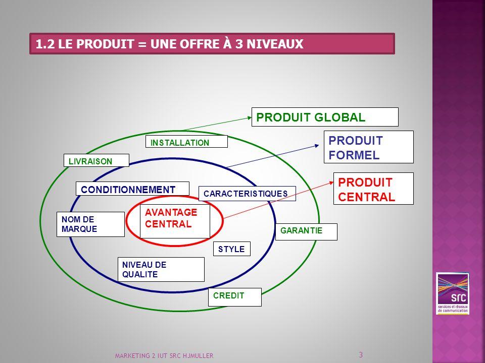 1.2 Le produit = une offre à 3 niveaux
