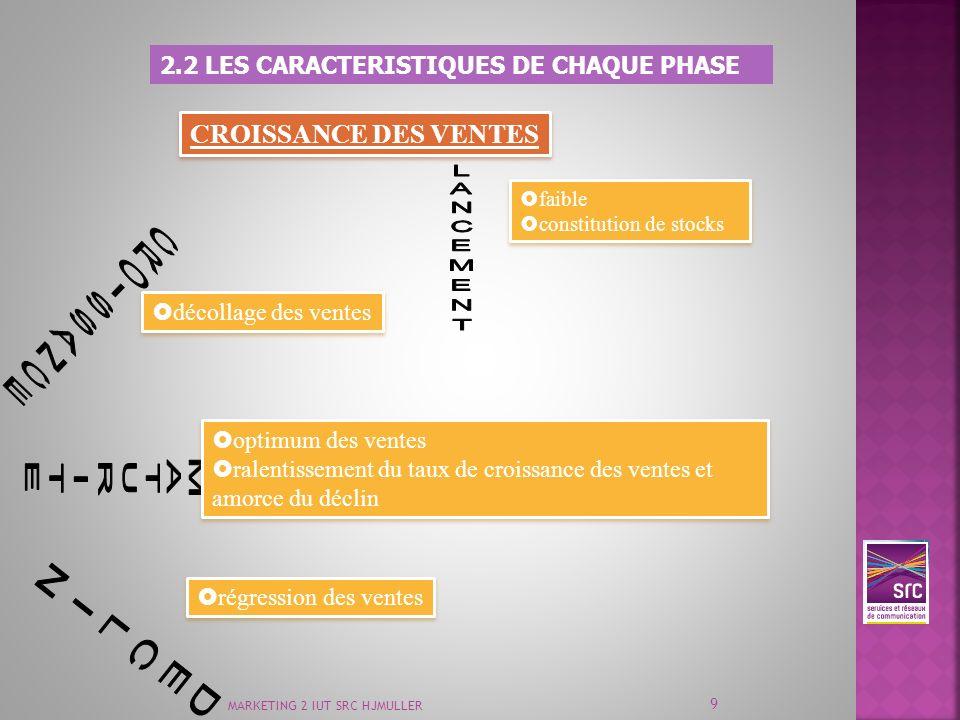 CROISSANCE DES ventes 2.2 Les caracteristiques de chaque phase