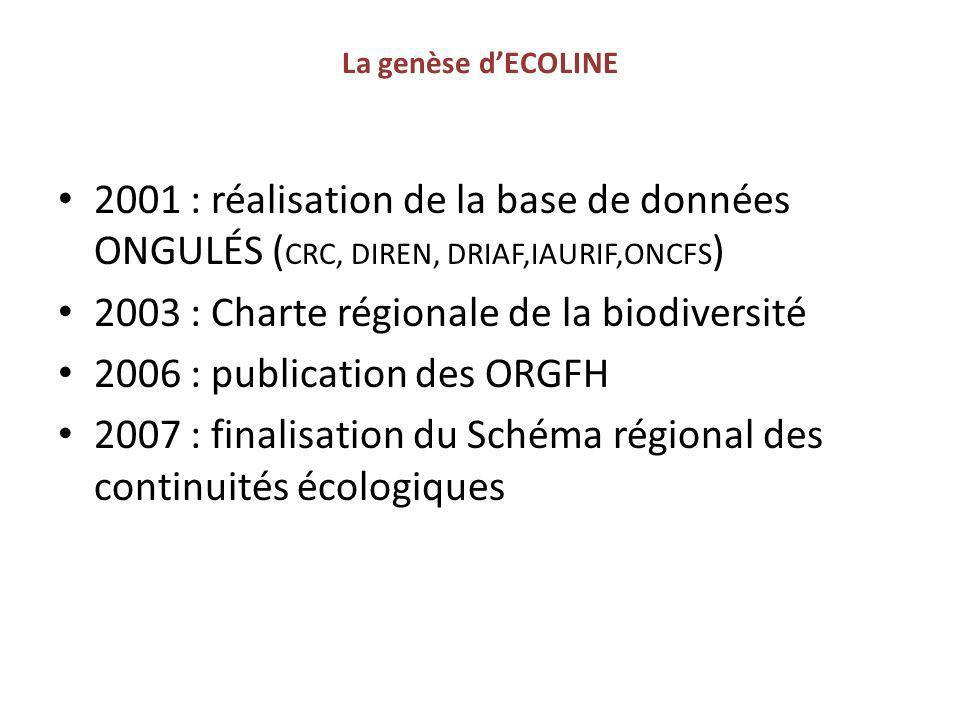 2003 : Charte régionale de la biodiversité