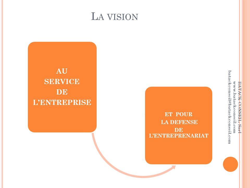 La vision AU SERVICE DE L'ENTREPRISE ET POUR LA DEFENSE
