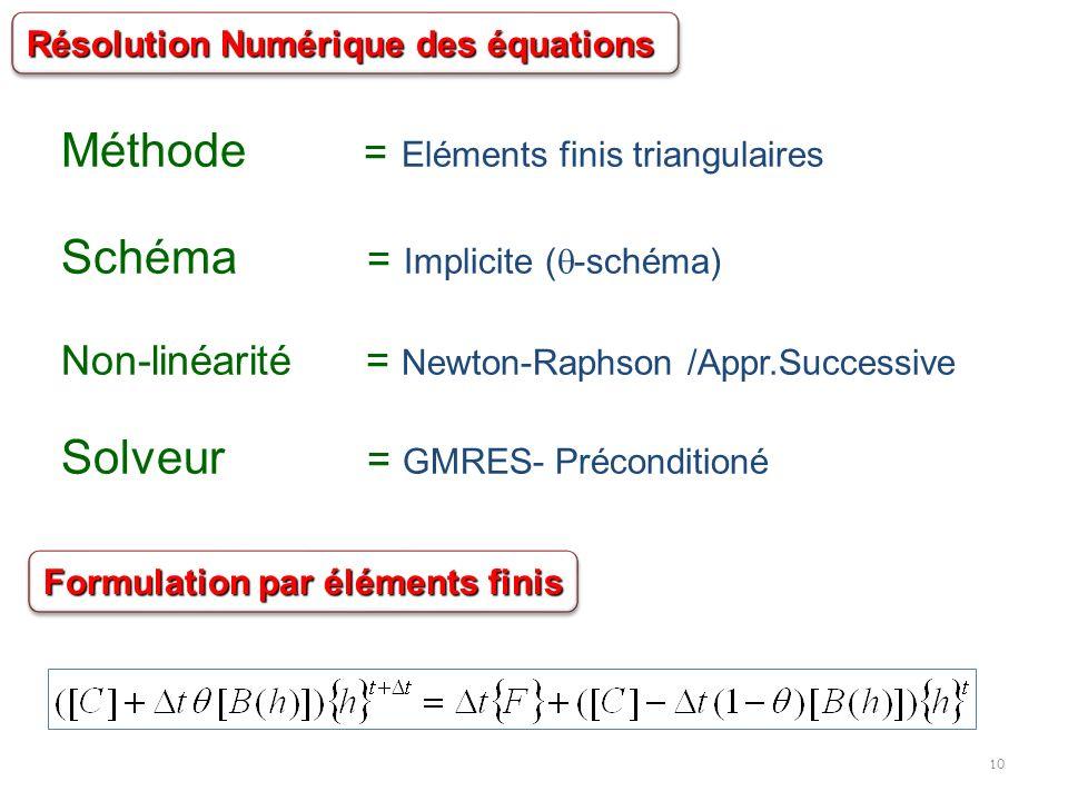 Méthode = Eléments finis triangulaires Schéma = Implicite (q-schéma)