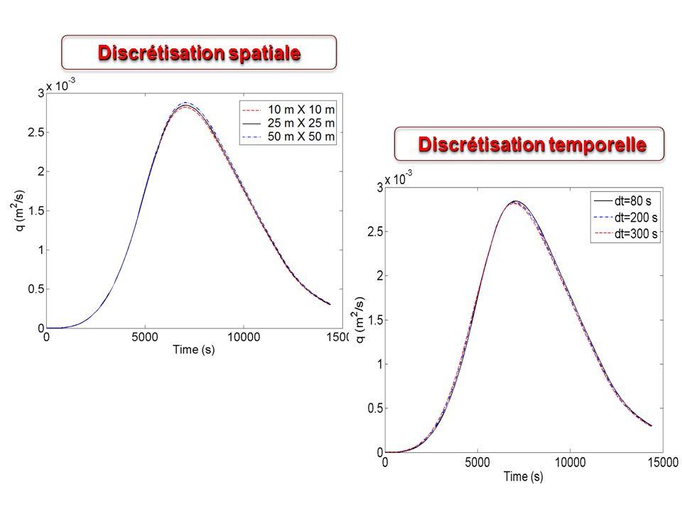 Discrétisation spatiale Discrétisation temporelle