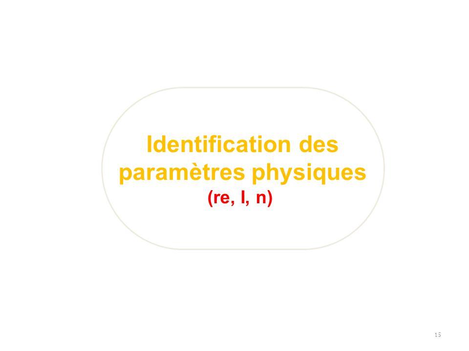 Identification des paramètres physiques