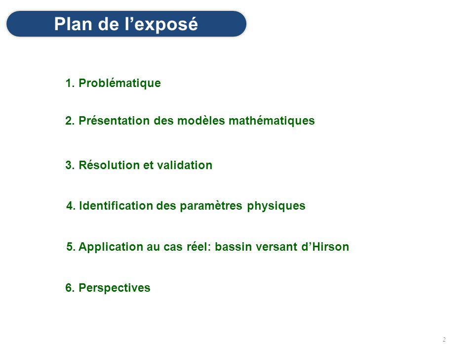 Plan de l'exposé 1. Problématique