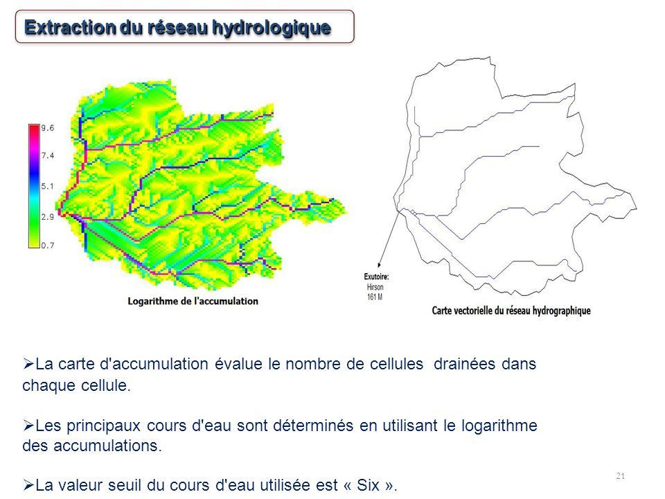 Extraction du réseau hydrologique