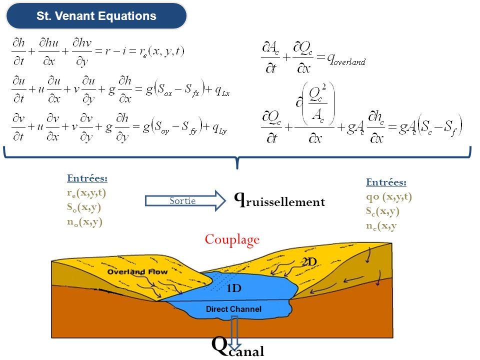 Qcanal qruissellement Couplage 2D 1D St. Venant Equations Entrées: