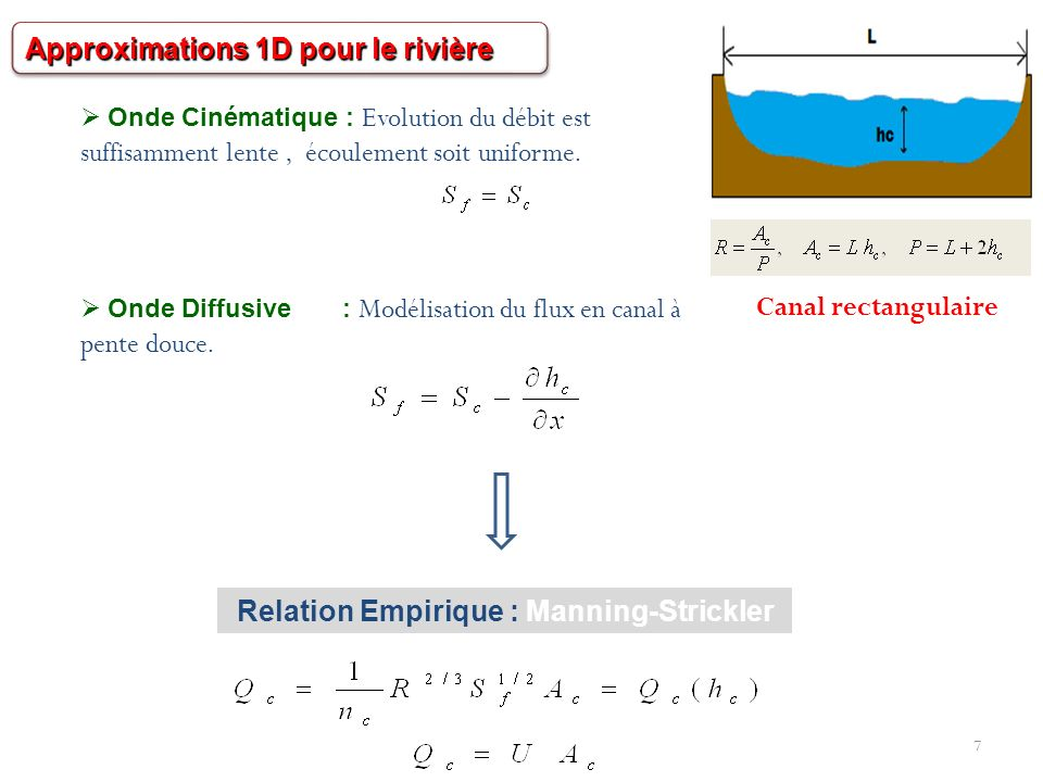 Relation Empirique : Manning-Strickler