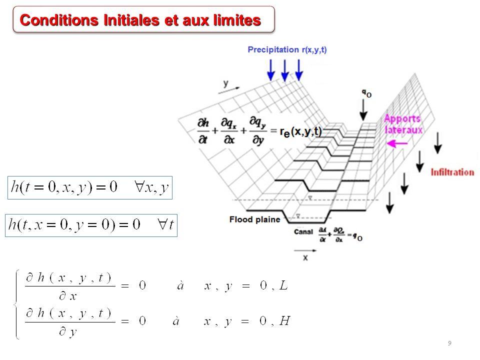 Conditions Initiales et aux limites