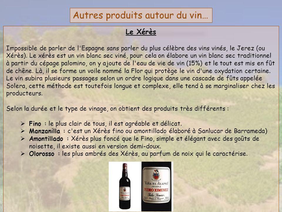 Autres produits autour du vin…