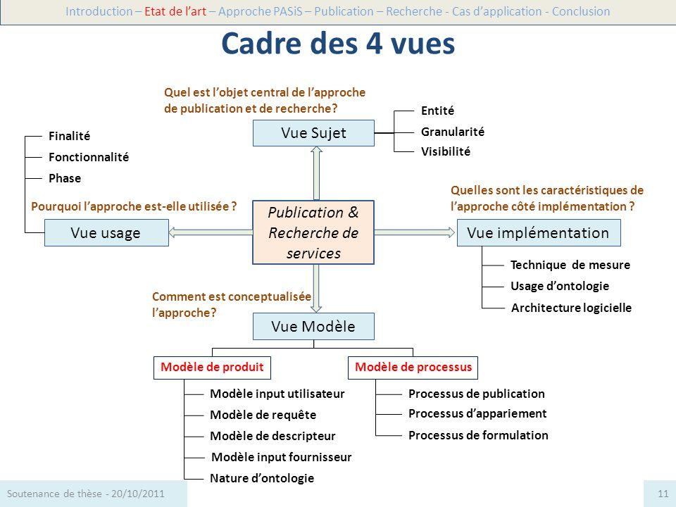 Publication & Recherche de services