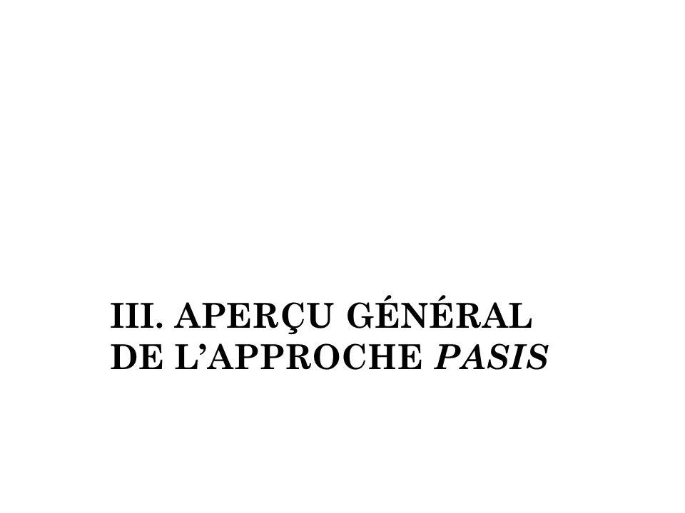 III. Aperçu général de l'approche PASIS