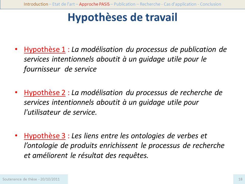 Introduction – Etat de l'art – Approche PASiS – Publication – Recherche - Cas d'application - Conclusion