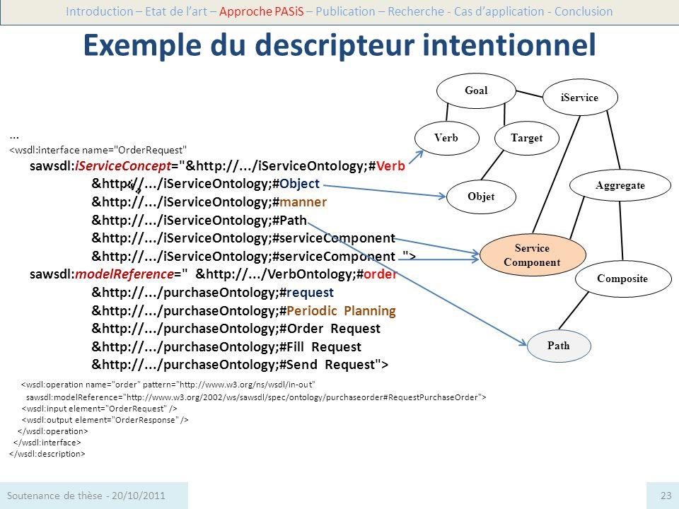 Exemple du descripteur intentionnel