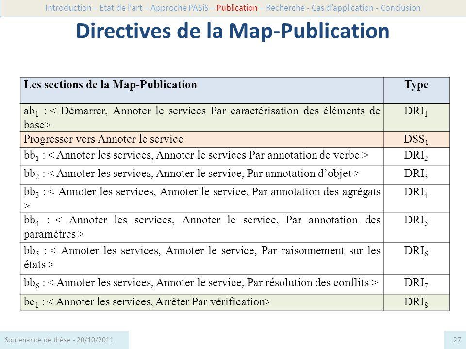 Directives de la Map-Publication