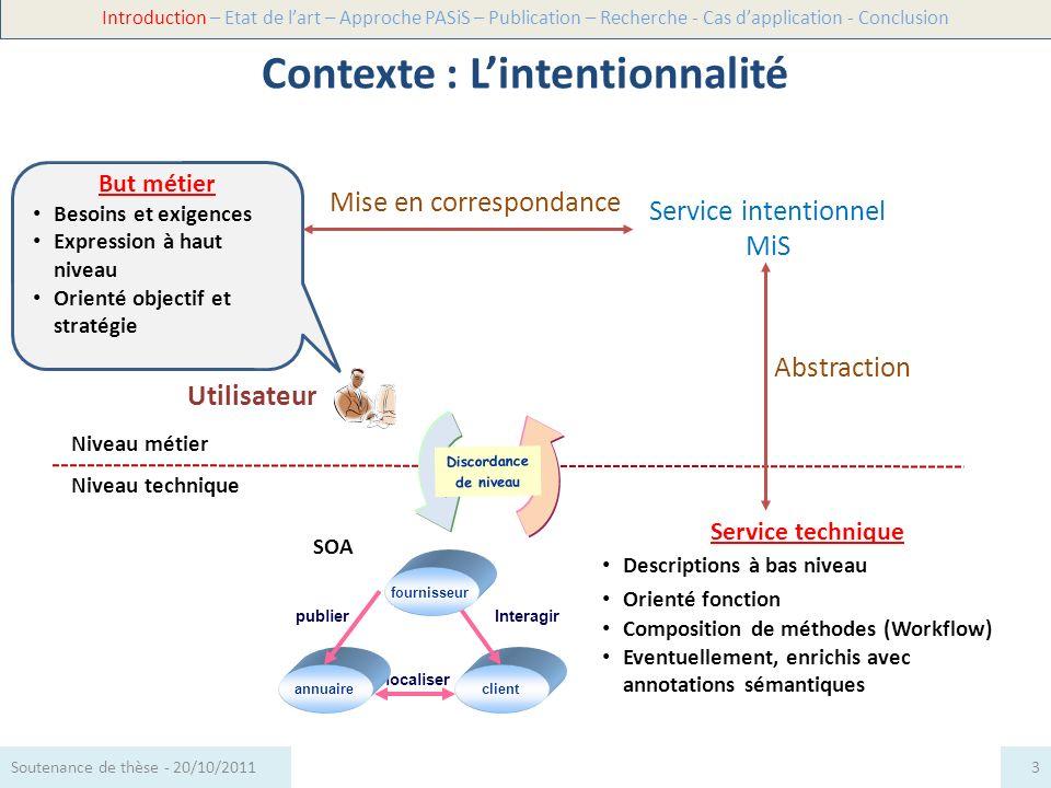 Contexte : L'intentionnalité