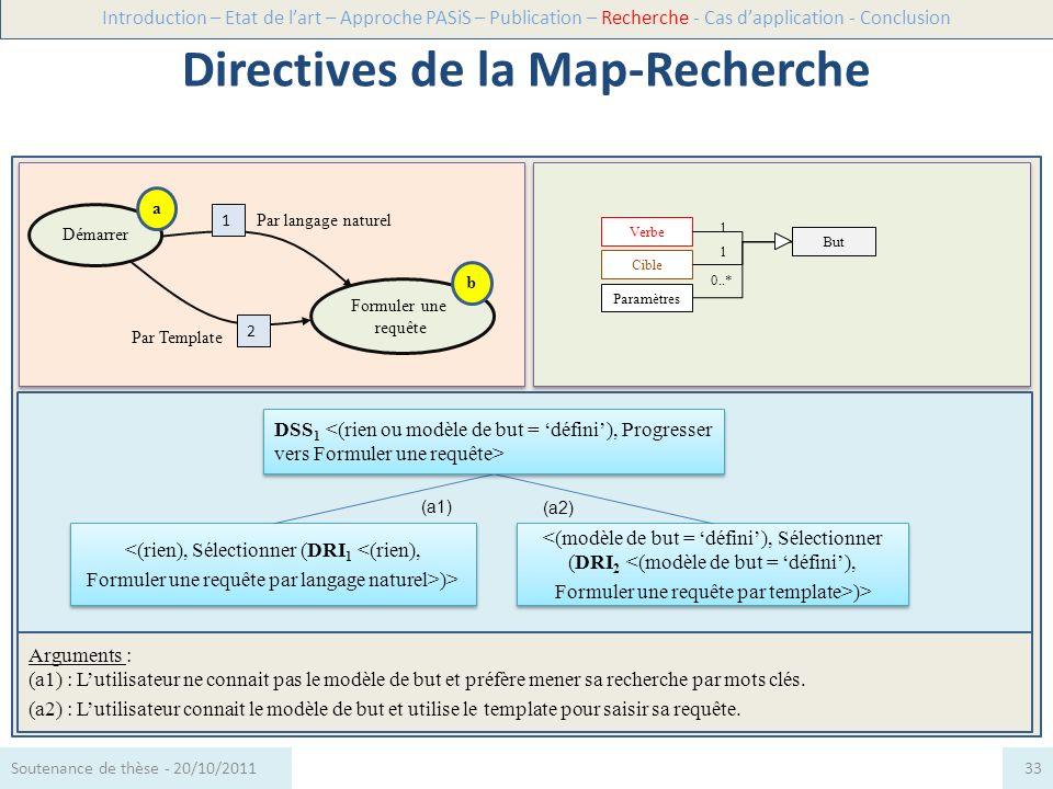Directives de la Map-Recherche