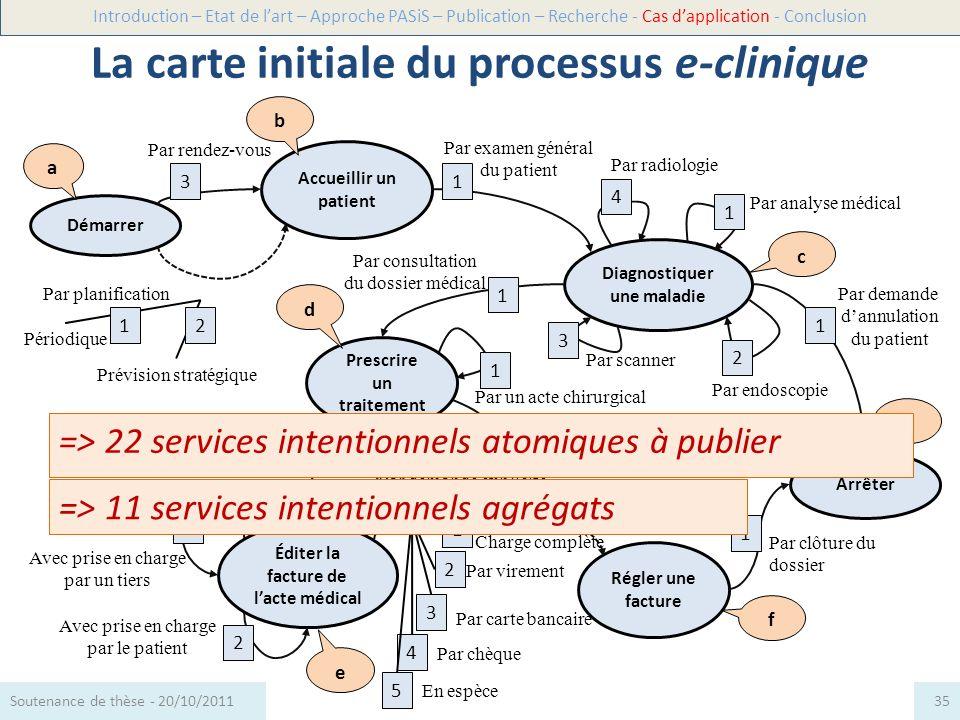 La carte initiale du processus e-clinique