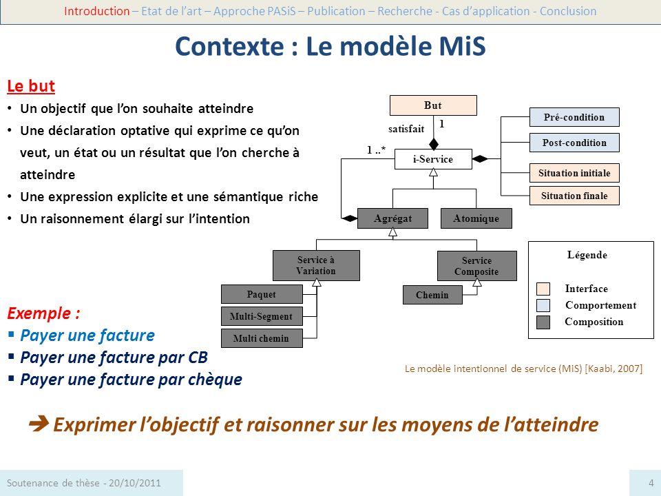 Contexte : Le modèle MiS
