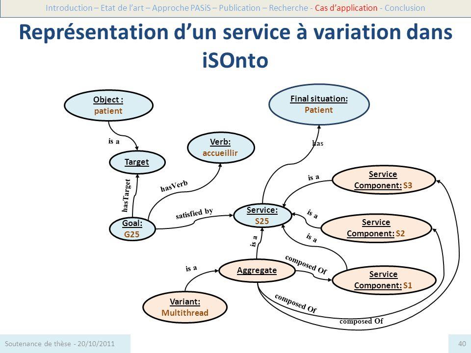 Représentation d'un service à variation dans iSOnto