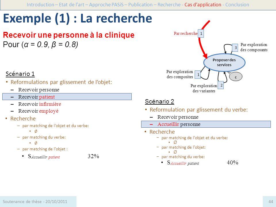 Exemple (1) : La recherche